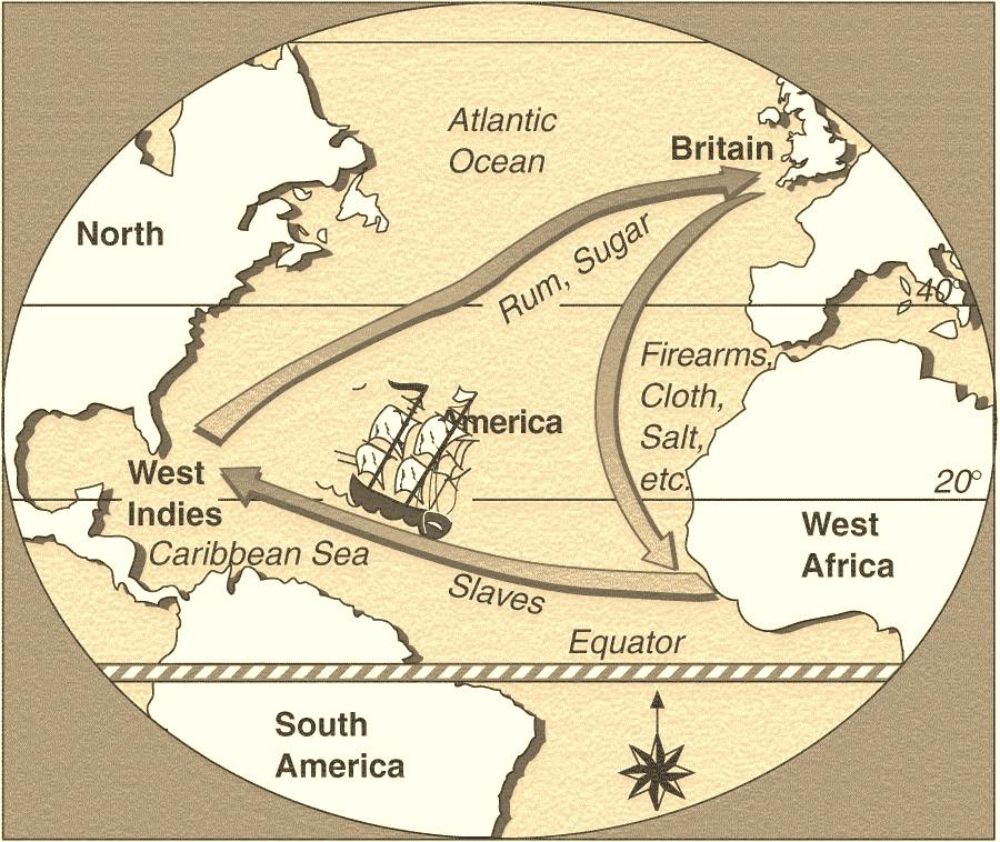 Carte représentant le commerce triangulaire